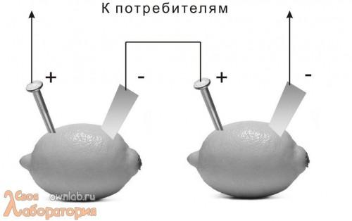Схема соединения гальванических элементов