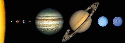 Соотношение планет солнечной системы